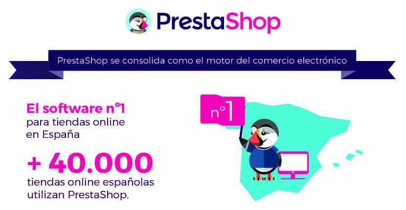 PrestaShop supera las 40.000 tiendas online en España y se consolida como motor del eCommerce