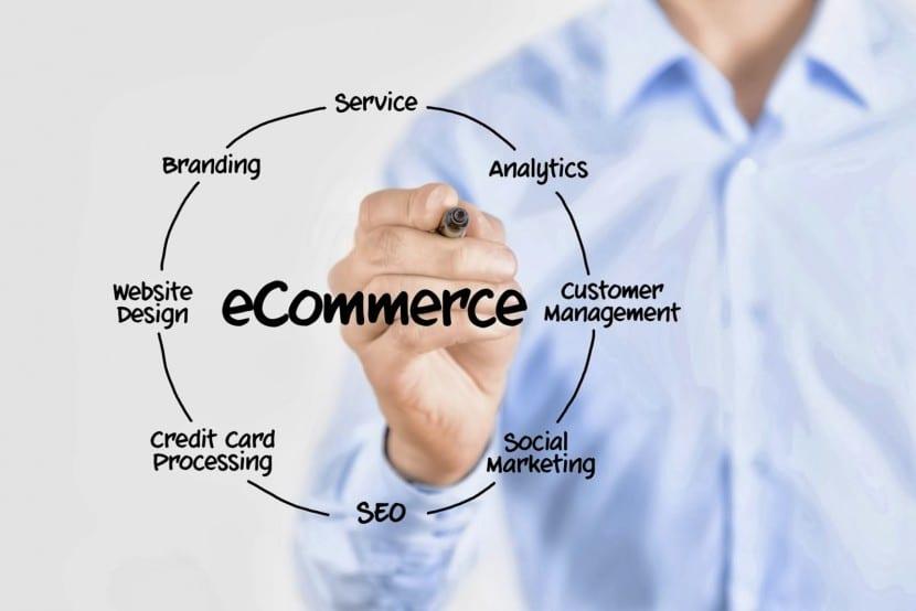 Ejemplos de comercio electrónico con éxito