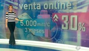 Ecommerce España