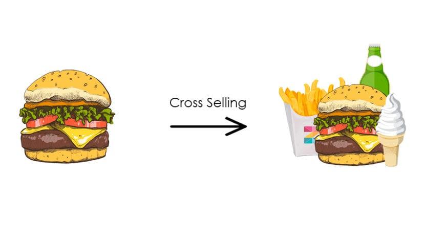 las ventas cruzadas en españa