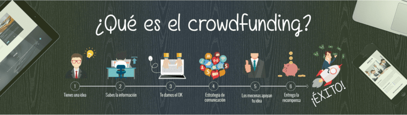 Crowfunding tipos