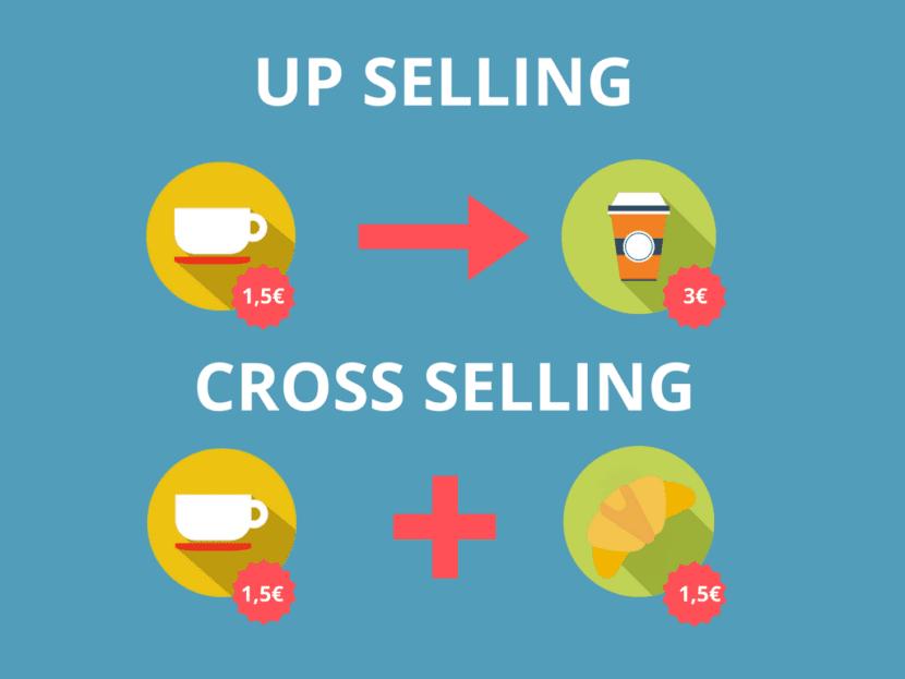 Cross-selling en españa