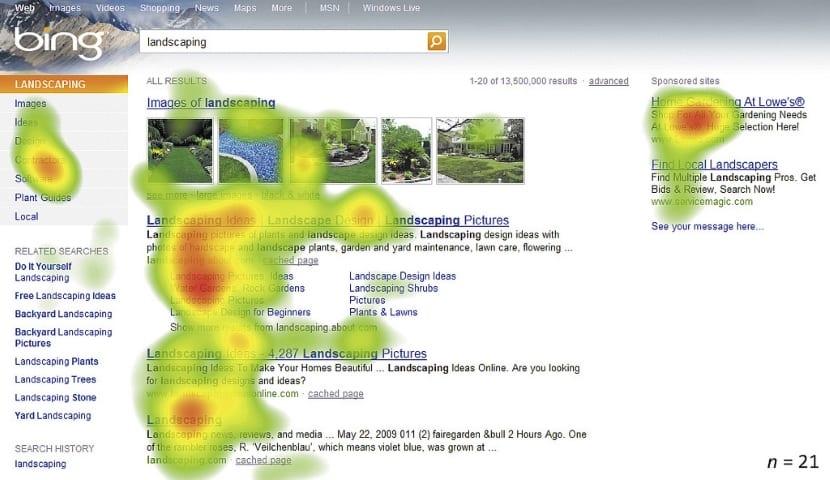 para que sirven los mapas de calor o heatmaps