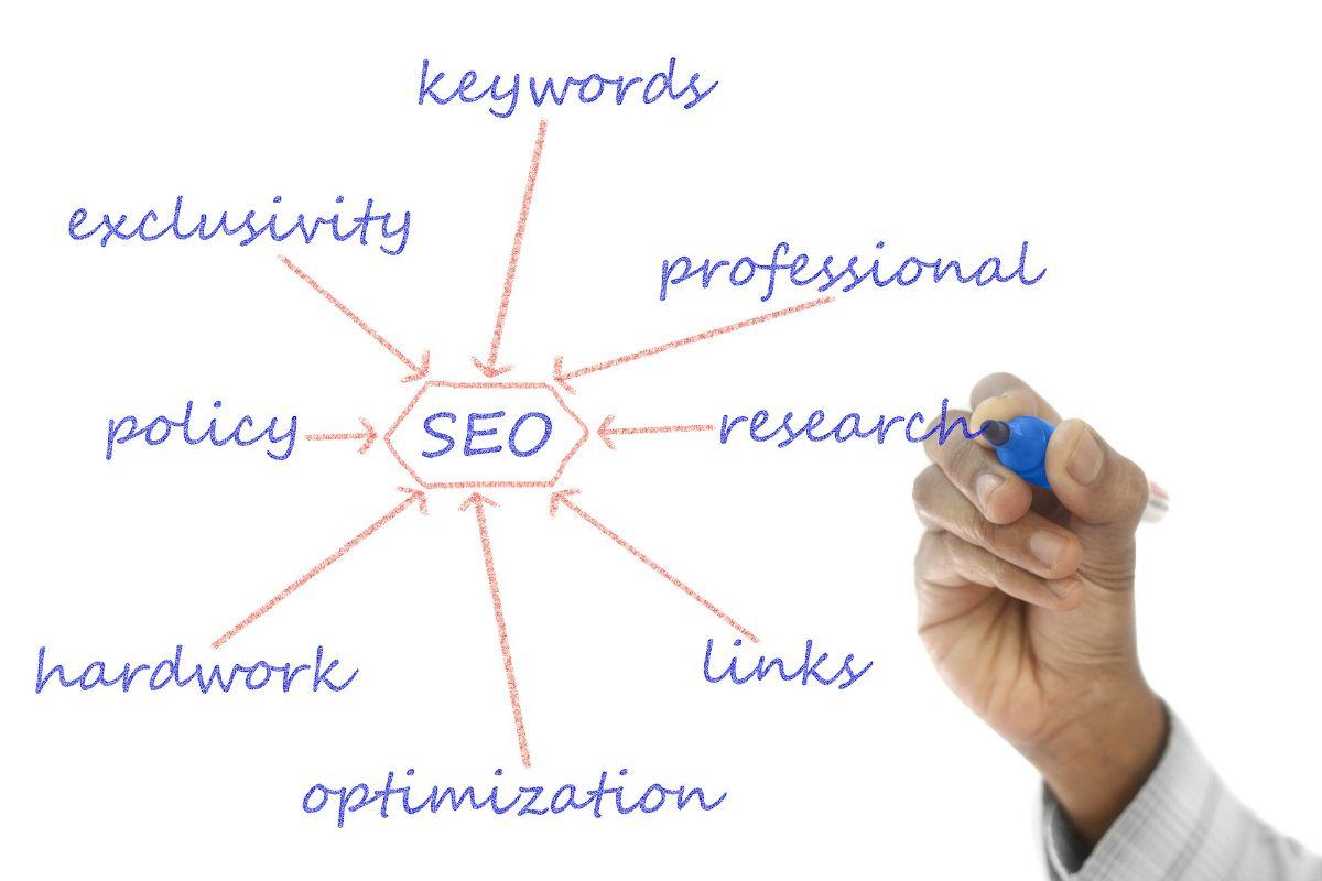 Buscar palabras clave: herramientas gratuitas donde conseguirlas