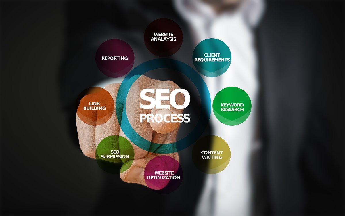 Qué objetivos debe cumplir el marketing industrial