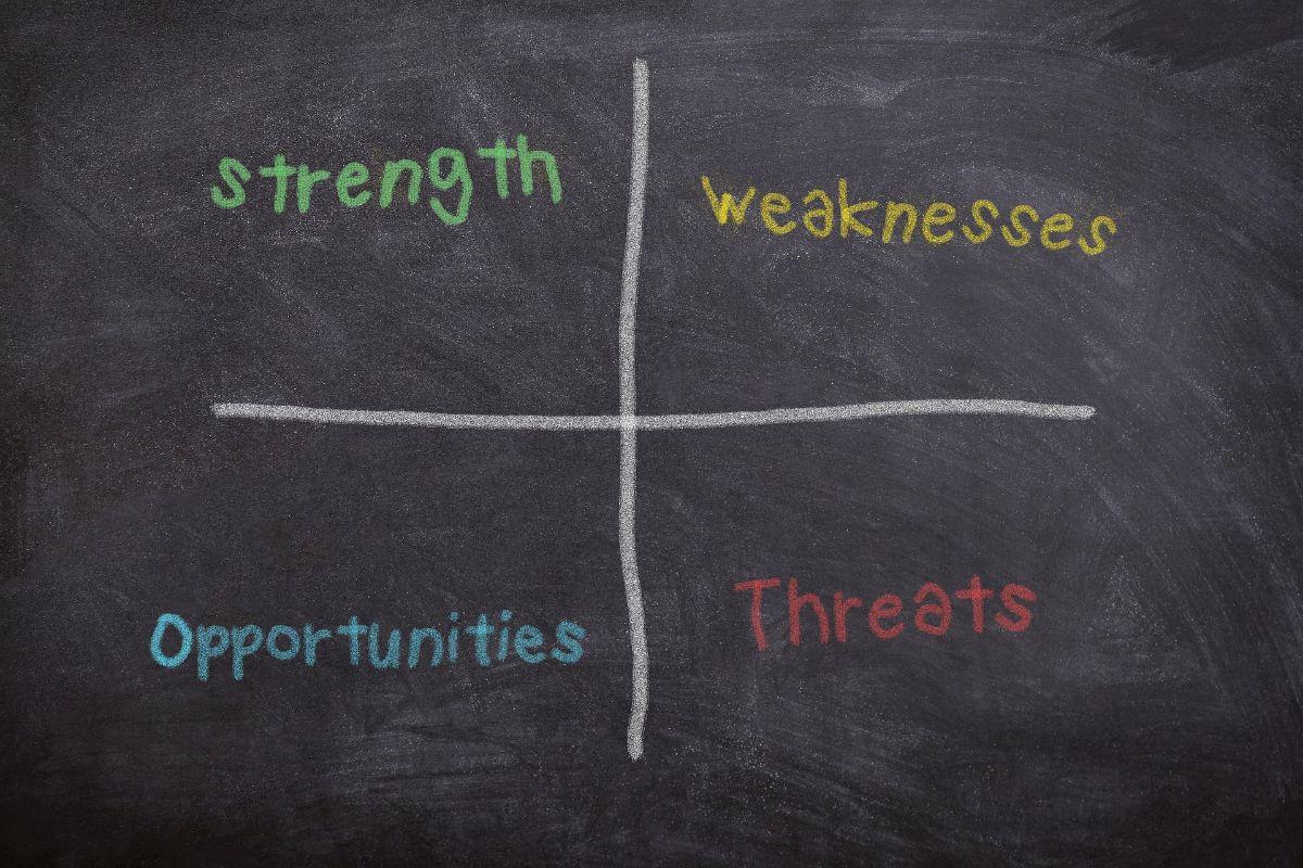 Qué son las fortalezas y debilidades